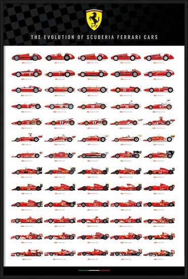 Plagát  Ferrari - Evolution of Scuderia Cars