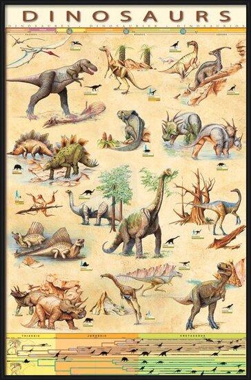 Plagát  Dinosaurs